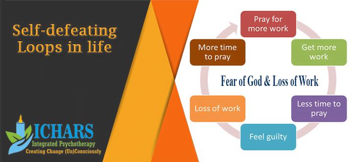 Self defeating life loops - Loops in life
