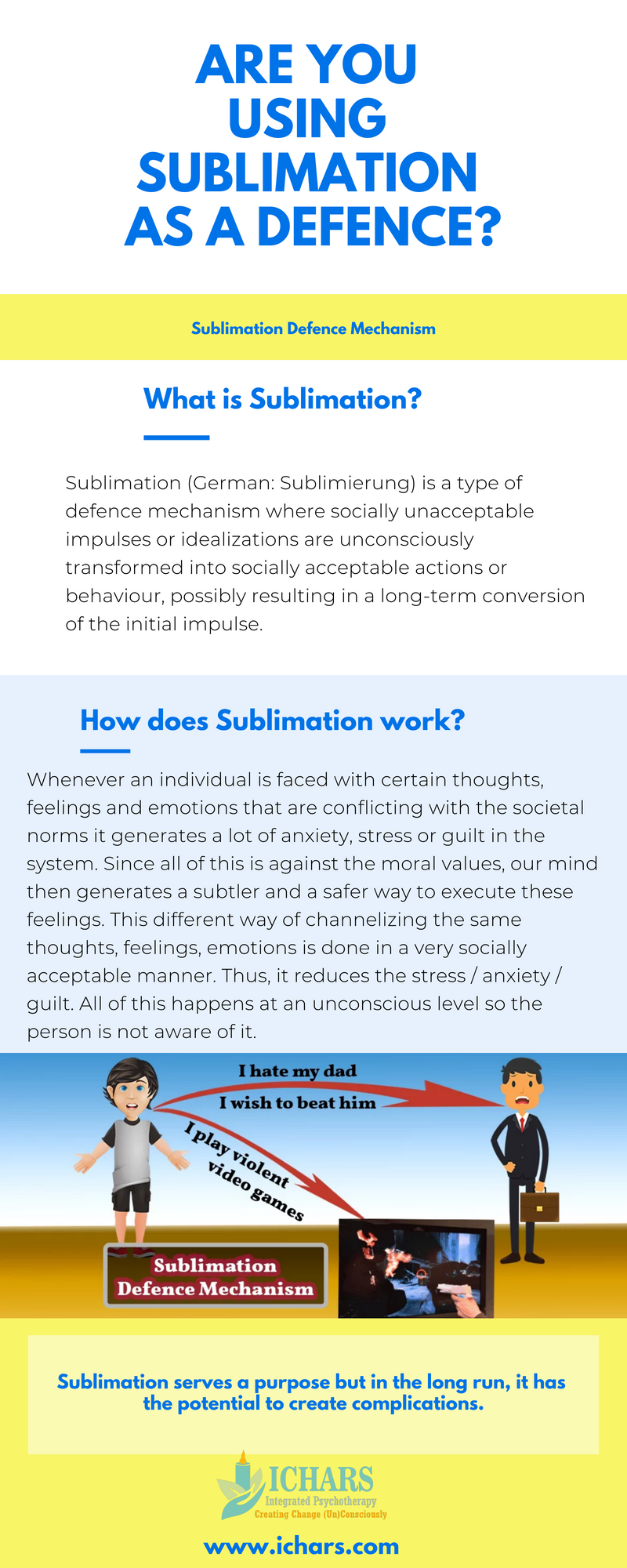 Sublimation Psychological Defense Mechanism
