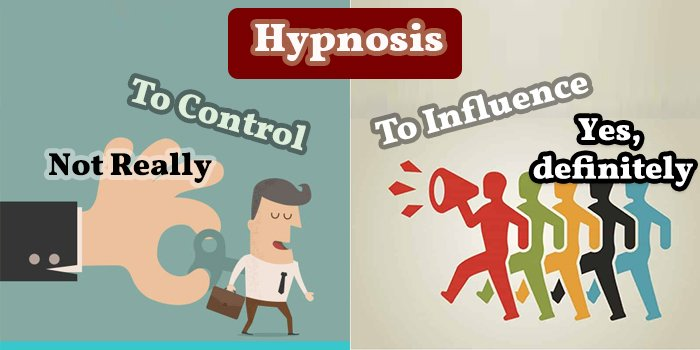 - What is Hypnosis? - Complete Guide