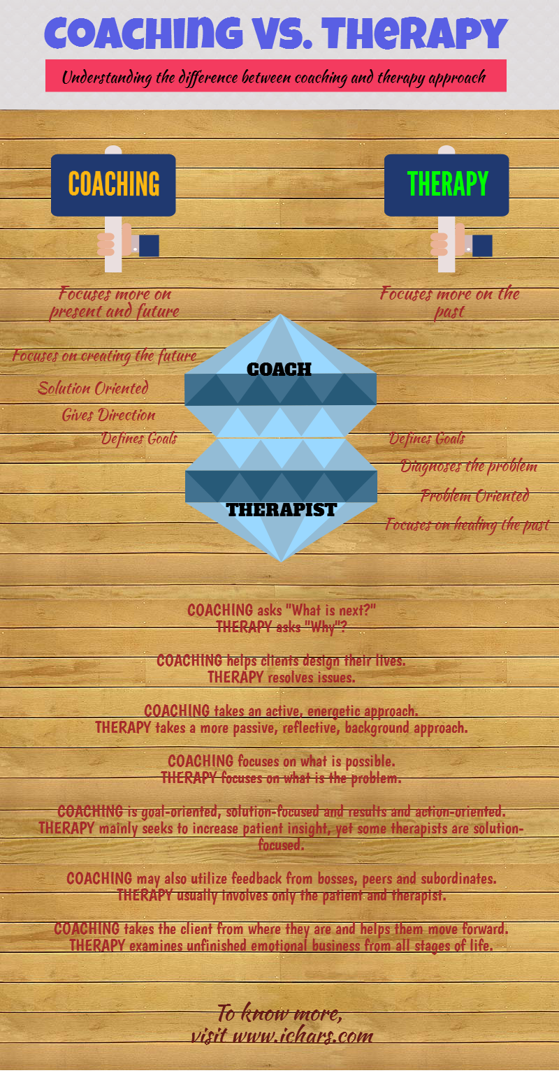 infographic - Understanding the Difference between Coaching and Therapy