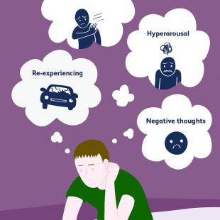 symptoms of ptsd - PTSD