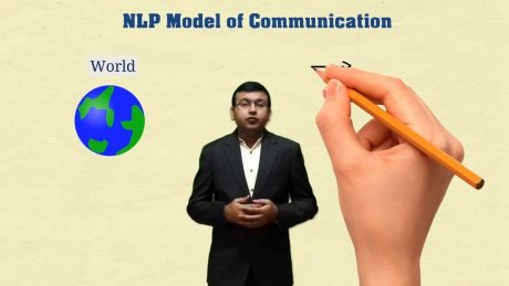 NLP Model of Communication - Home