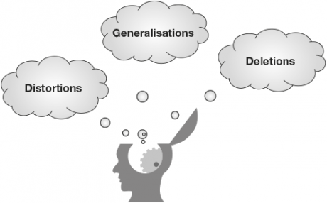 deletion distortion generalisation - NLP model of communication